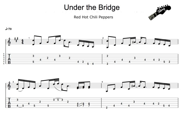 Red Hot Chili Peppers - Under The Bridge-1