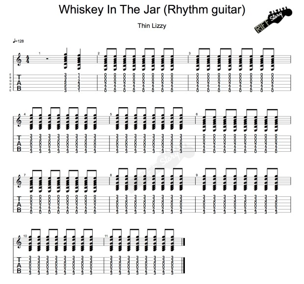 Whiskey In The Jar (Rhythm guitar)-1